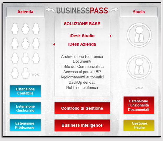 businesspass1